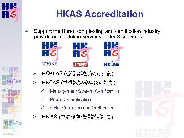 HKAS Accreditation Support the Hong Kong testing and certification industry, provide accreditation services under