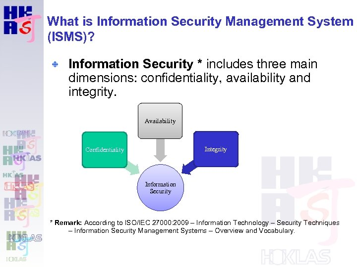What is Information Security Management System (ISMS)? Information Security * includes three main dimensions: