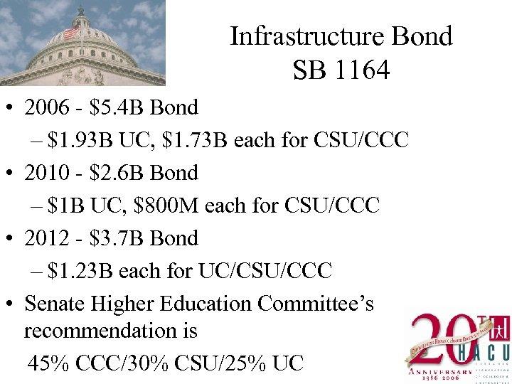 Infrastructure Bond SB 1164 • 2006 - $5. 4 B Bond – $1. 93