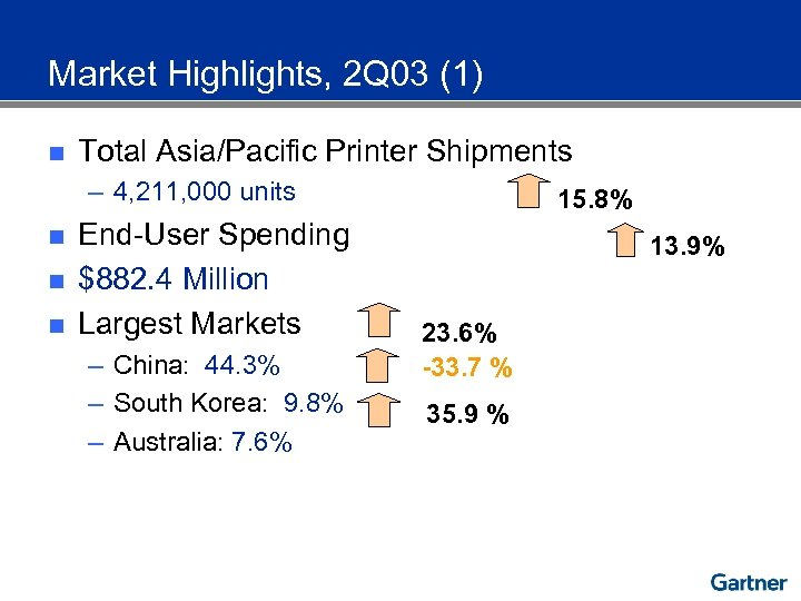 Market Highlights, 2 Q 03 (1) n Total Asia/Pacific Printer Shipments – 4, 211,