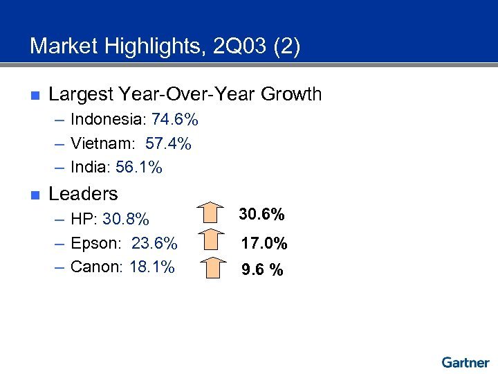 Market Highlights, 2 Q 03 (2) n Largest Year-Over-Year Growth – Indonesia: 74. 6%
