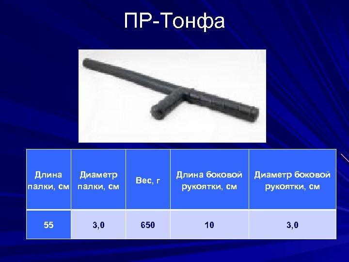 ПР-Тонфа Длина Диаметр палки, см 55 3, 0 Вес, г Длина боковой рукоятки, см