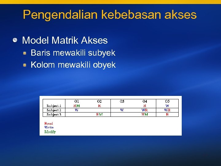 Pengendalian kebebasan akses Model Matrik Akses Baris mewakili subyek Kolom mewakili obyek 45