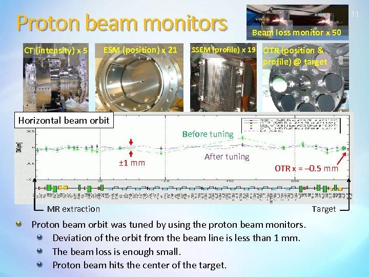 Proton beam monitors CT (intensity) x 5 ESM (position) x 21 11 Beam loss