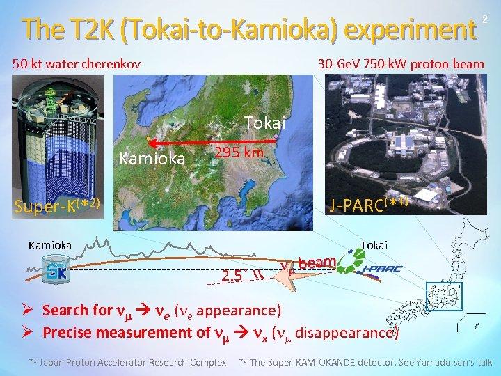 The T 2 K (Tokai-to-Kamioka) experiment 50 -kt water cherenkov 2 30 -Ge. V