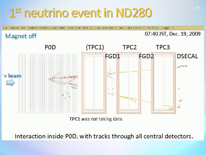 1 st neutrino event in ND 280 21 07: 40 JST, Dec. 19, 2009