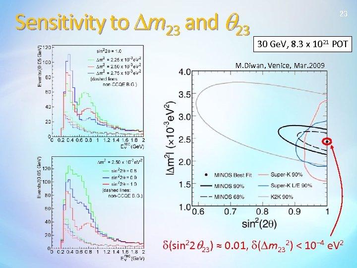Sensitivity to Dm 23 and q 23 23 30 Ge. V, 8. 3 x