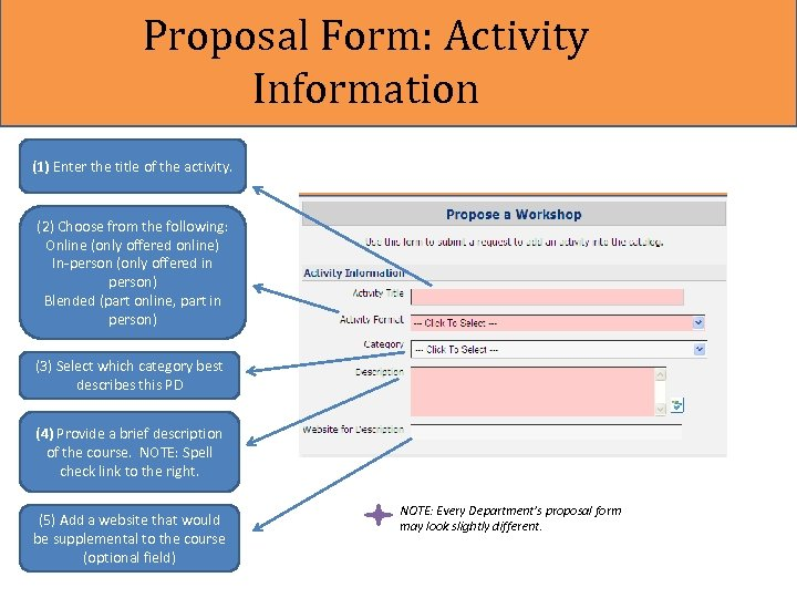 Proposal Form: Activity Information (1) Enter the title of the activity. (2) Choose from