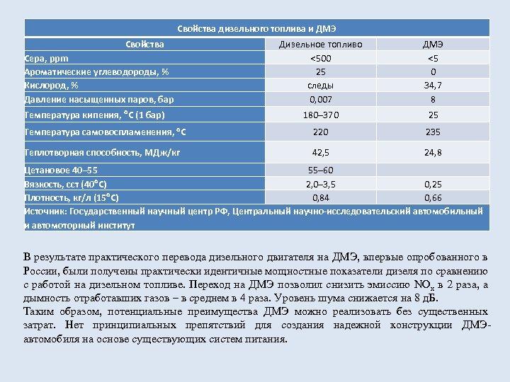 Свойства дизельного топлива и ДМЭ Свойства Дизельное топливо <500 25 следы 0, 007 ДМЭ