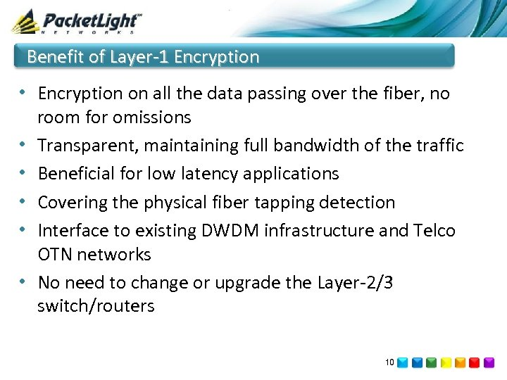 Benefit of Layer-1 Encryption • Encryption on all the data passing over the fiber,