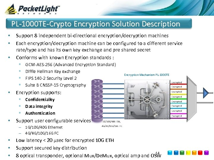 PL-1000 TE-Crypto Encryption Solution Description • • • Support 8 independent bi-directional encryption/decryption machines