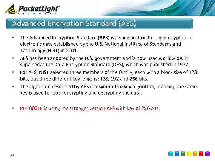 Advanced Encryption Standard (AES) • • • 33 The Advanced Encryption Standard (AES) is