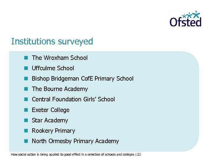 Institutions surveyed n The Wroxham School n Uffculme School n Bishop Bridgeman Cof. E