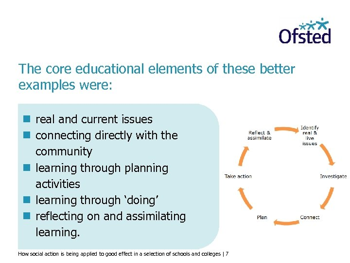 The core educational elements of these better examples were: n real and current issues