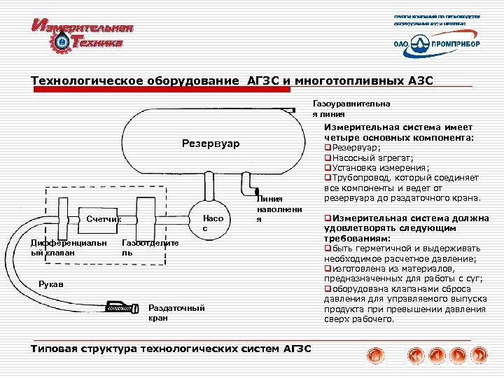 Технологическое оборудование АГЗС и многотопливных АЗС Газоуравнительна я линия Резервуар Насо с Счетчик Дифференциальн