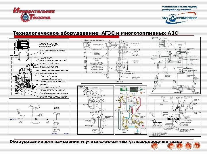 Технологическое оборудование АГЗС и многотопливных АЗС Оборудование для измерения и учета сжиженных углеводородных газов