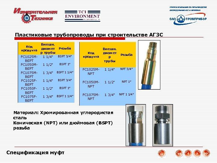 Пластиковые трубопроводы при строительстве АГЗС Внешн. диамет Резьба р трубы FC 1025 M 1