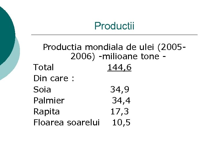 Productii Productia mondiala de ulei (20052006) -milioane tone Total 144, 6 Din care :