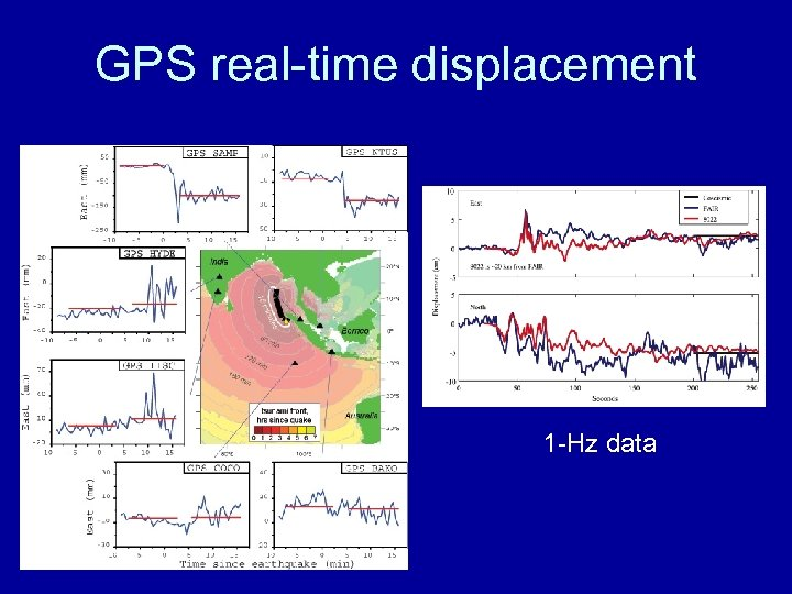 GPS real-time displacement 1 -Hz data