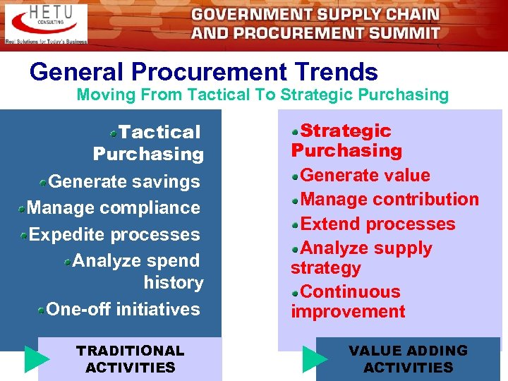 General Procurement Trends Moving From Tactical To Strategic Purchasing Tactical Purchasing Generate savings Manage
