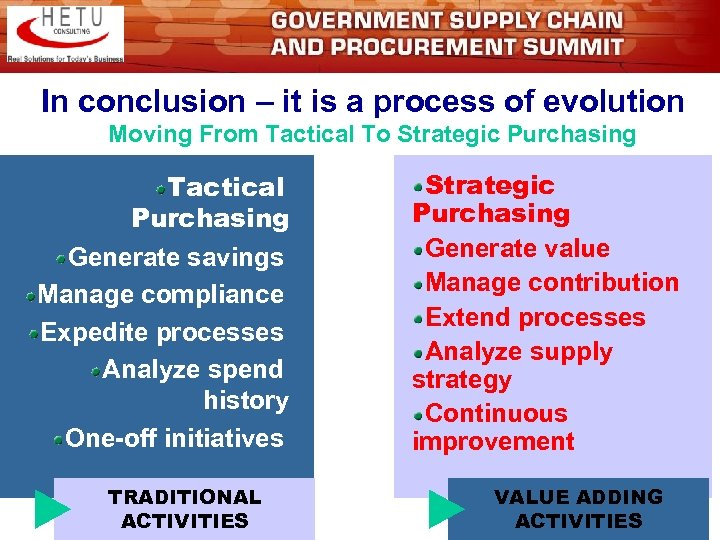 In conclusion – it is a process of evolution Moving From Tactical To Strategic