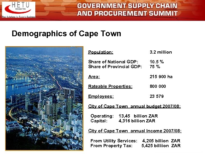 Demographics of Cape Town Population: 3. 2 million Share of National GDP: Share of