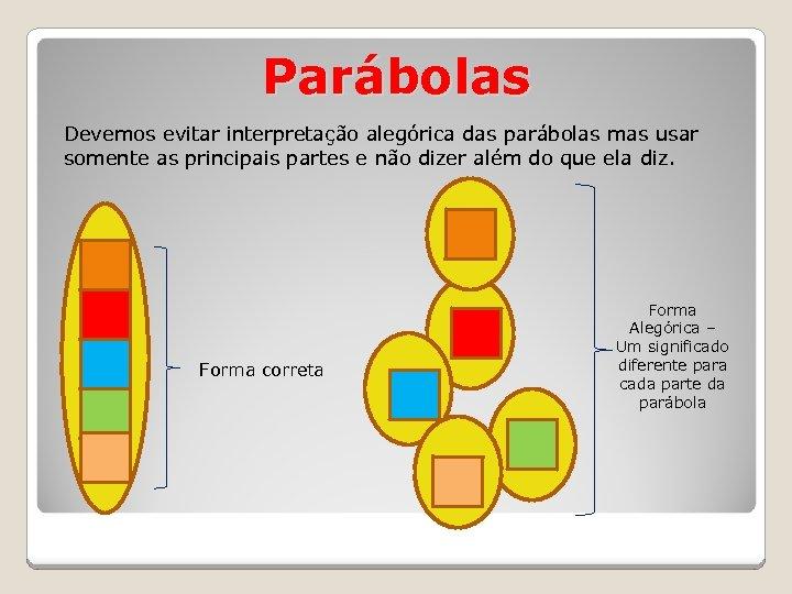 Parábolas Devemos evitar interpretação alegórica das parábolas mas usar somente as principais partes e