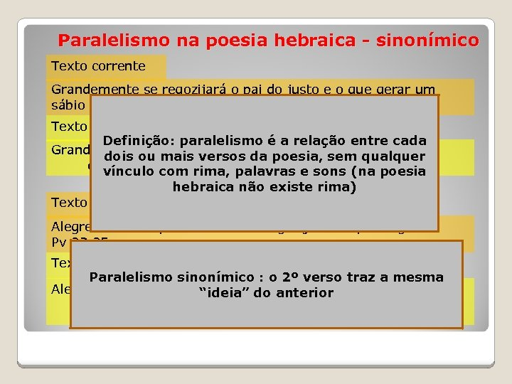 Paralelismo na poesia hebraica - sinonímico Texto corrente Grandemente se regozijará o pai do
