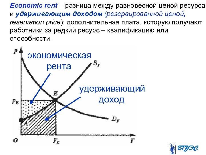 Economic rent – разница между равновесной ценой ресурса и удерживающим доходом (резервированной ценой, reservation