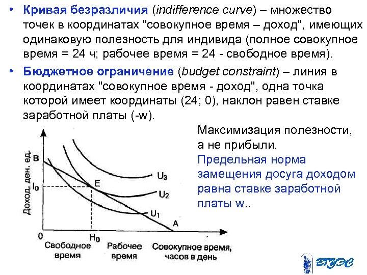 • Кривая безразличия (indifference curve) – множество точек в координатах