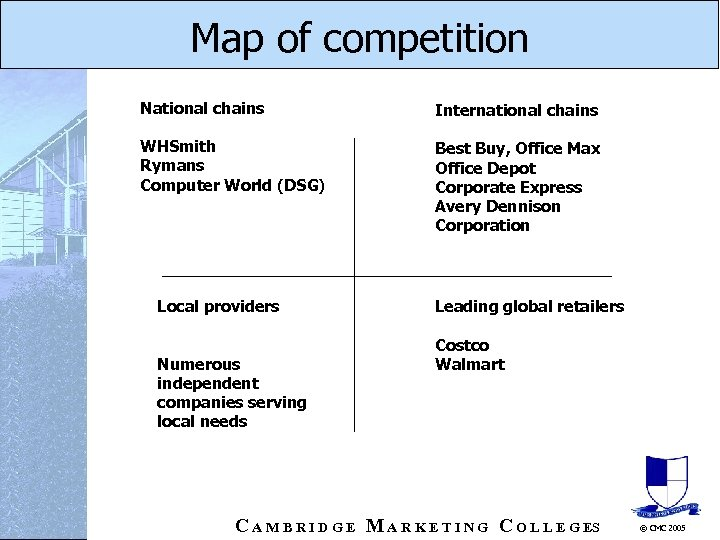 Map of competition National chains International chains WHSmith Rymans Computer World (DSG) Best Buy,