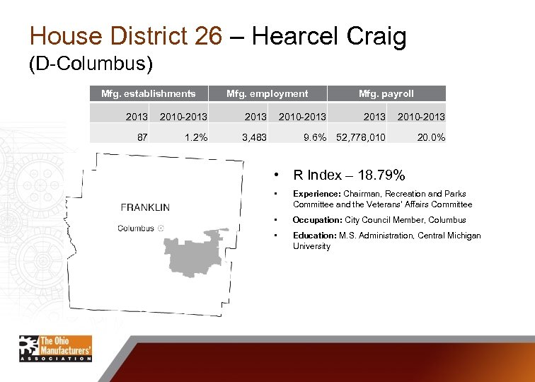 House District 26 – Hearcel Craig (D-Columbus) Mfg. establishments Mfg. employment 2013 2010 -2013