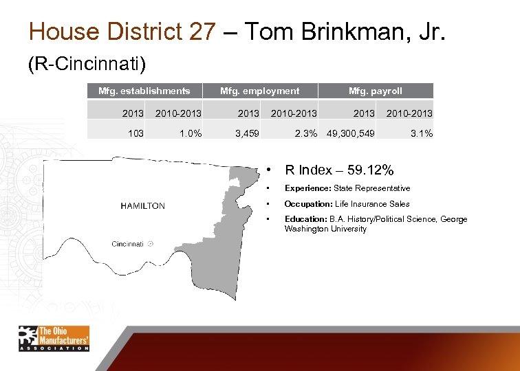 House District 27 – Tom Brinkman, Jr. (R-Cincinnati) Mfg. establishments Mfg. employment 2013 2010