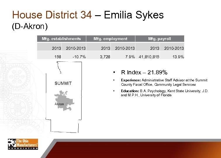 House District 34 – Emilia Sykes (D-Akron) Mfg. establishments Mfg. employment 2013 2010 -2013