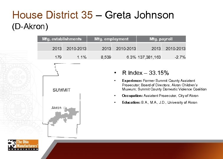 House District 35 – Greta Johnson (D-Akron) Mfg. establishments Mfg. employment 2013 2010 -2013