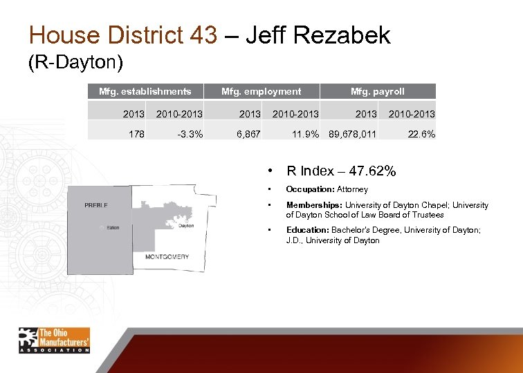House District 43 – Jeff Rezabek (R-Dayton) Mfg. establishments Mfg. employment 2013 2010 -2013