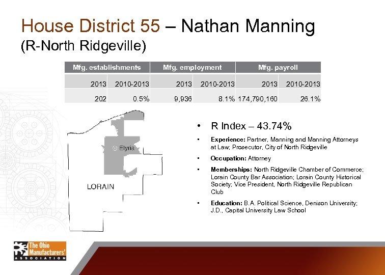 House District 55 – Nathan Manning (R-North Ridgeville) Mfg. establishments Mfg. employment 2013 2010