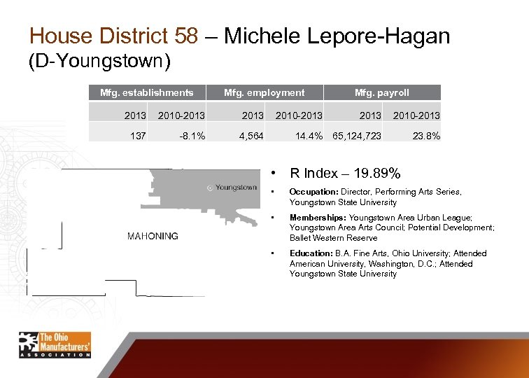 House District 58 – Michele Lepore-Hagan (D-Youngstown) Mfg. establishments Mfg. employment 2013 2010 -2013