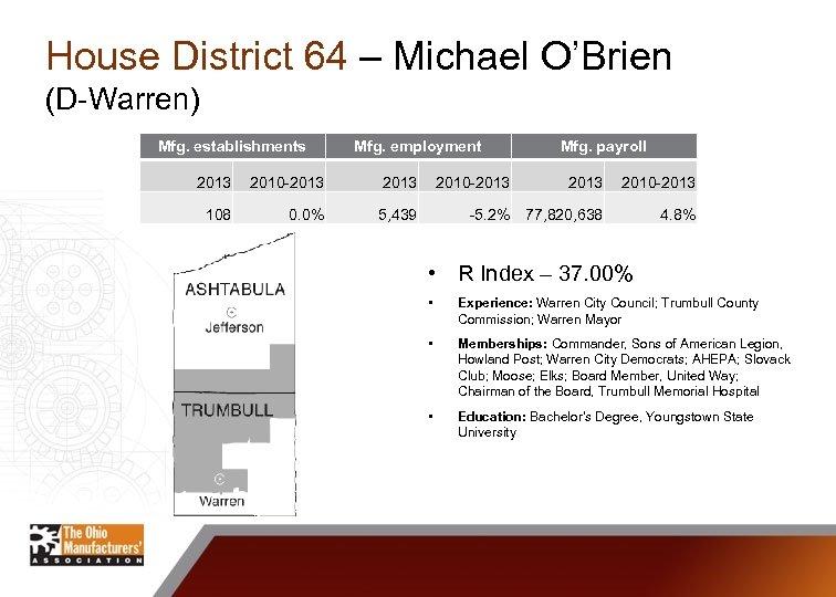 House District 64 – Michael O'Brien (D-Warren) Mfg. establishments Mfg. employment 2013 2010 -2013