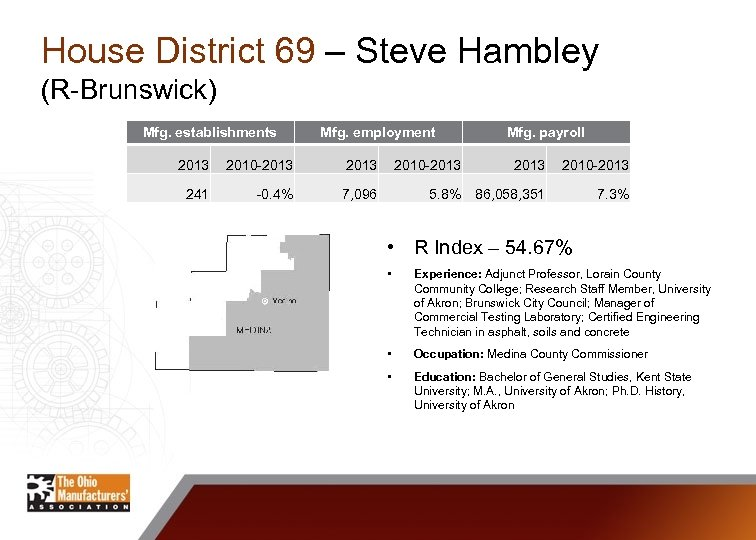 House District 69 – Steve Hambley (R-Brunswick) Mfg. establishments Mfg. employment 2013 2010 -2013