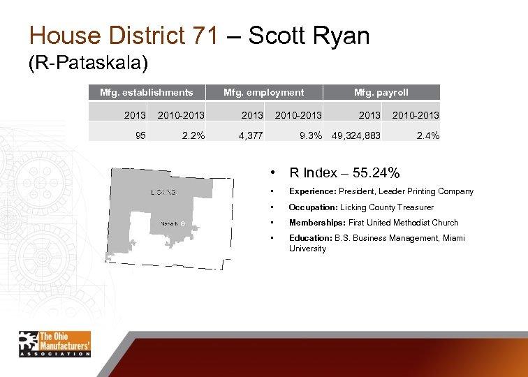 House District 71 – Scott Ryan (R-Pataskala) Mfg. establishments Mfg. employment 2013 2010 -2013