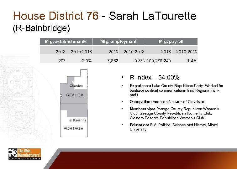 House District 76 - Sarah La. Tourette (R-Bainbridge) Mfg. establishments Mfg. employment 2013 2010