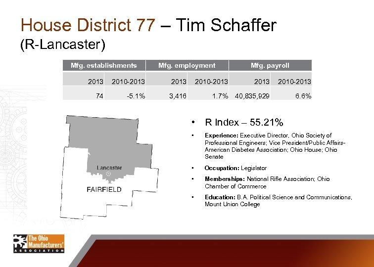 House District 77 – Tim Schaffer (R-Lancaster) Mfg. establishments Mfg. employment 2013 2010 -2013