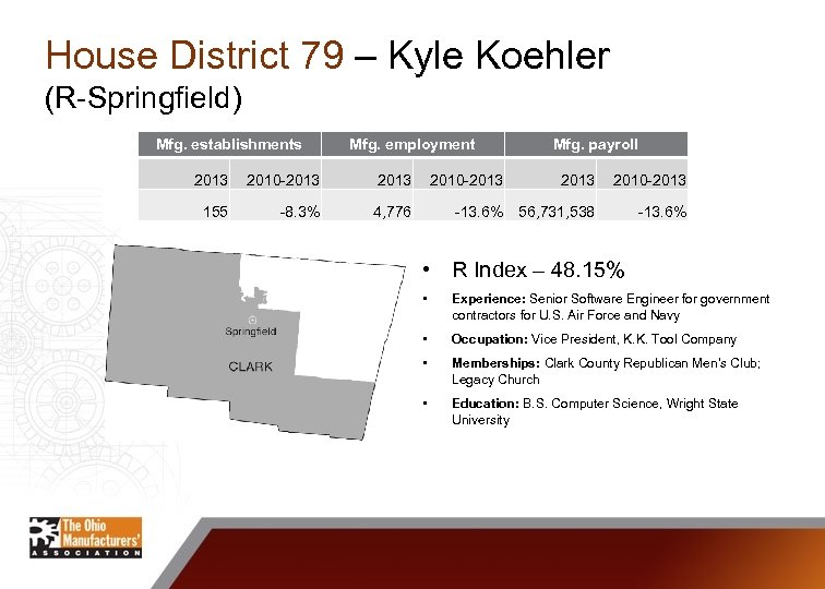 House District 79 – Kyle Koehler (R-Springfield) Mfg. establishments Mfg. employment 2013 2010 -2013
