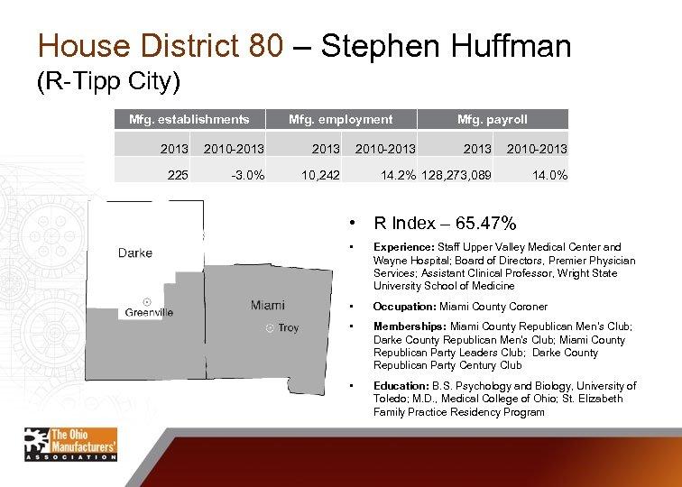 House District 80 – Stephen Huffman (R-Tipp City) Mfg. establishments Mfg. employment 2013 2010
