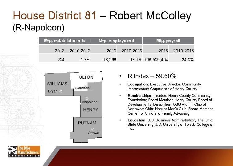 House District 81 – Robert Mc. Colley (R-Napoleon) Mfg. establishments Mfg. employment 2013 2010