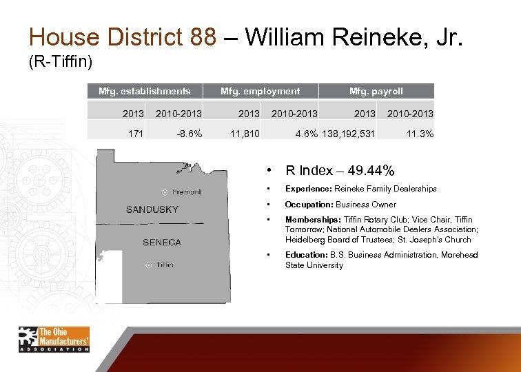 House District 88 – William Reineke, Jr. (R-Tiffin) Mfg. establishments Mfg. employment 2013 2010