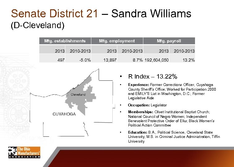Senate District 21 – Sandra Williams (D-Cleveland) Mfg. establishments Mfg. employment 2013 2010 -2013