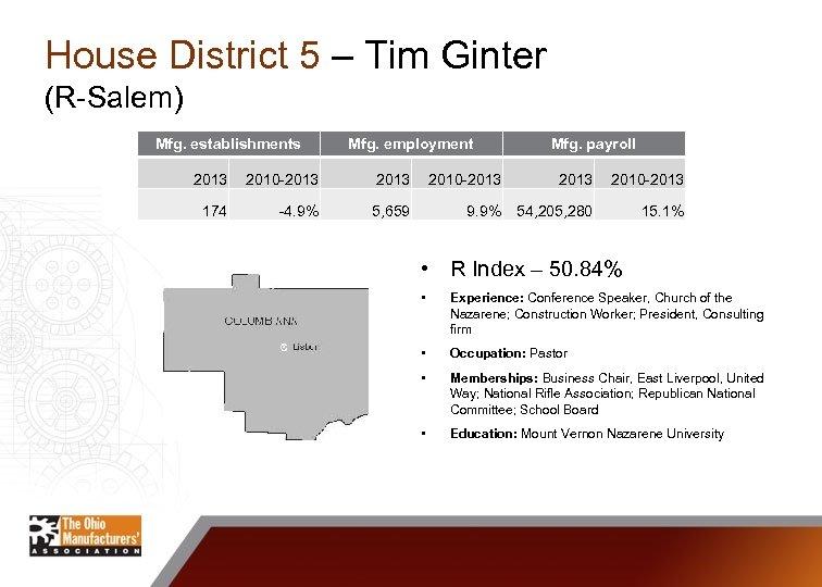 House District 5 – Tim Ginter (R-Salem) Mfg. establishments Mfg. employment 2013 2010 -2013