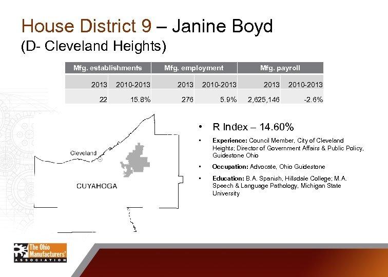 House District 9 – Janine Boyd (D- Cleveland Heights) Mfg. establishments Mfg. employment Mfg.